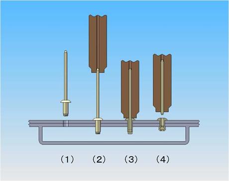 接合(溶接・リベット ... : 印刷の方法 : 印刷